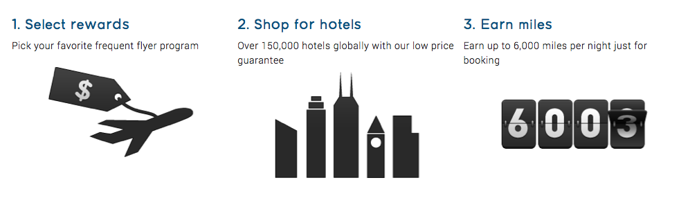 pointshound_rewards_points