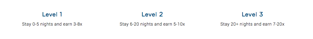 Pointshound_reward_points